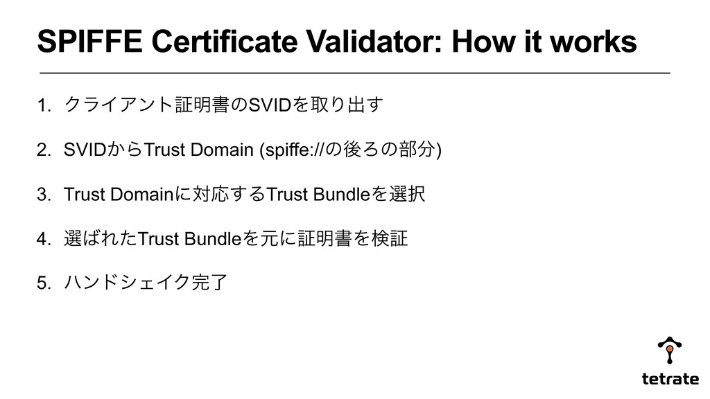 SPIFFE Certificate Validator: How it works 1. Ϋ...