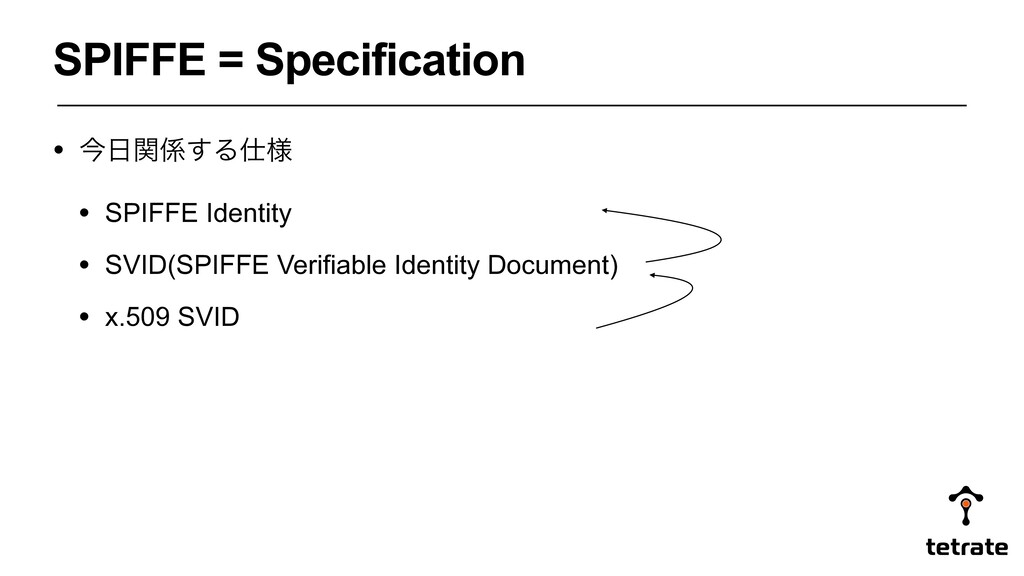• ࠓؔ͢Δ༷ • SPIFFE Identity • SVID(SPIFFE Veri...
