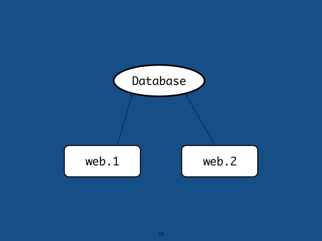 web.1 web.2 Database 25