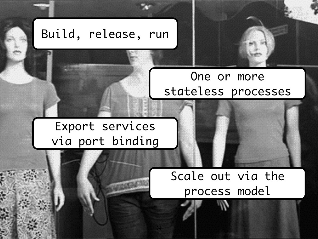34 Build, release, run One or more stateless pr...