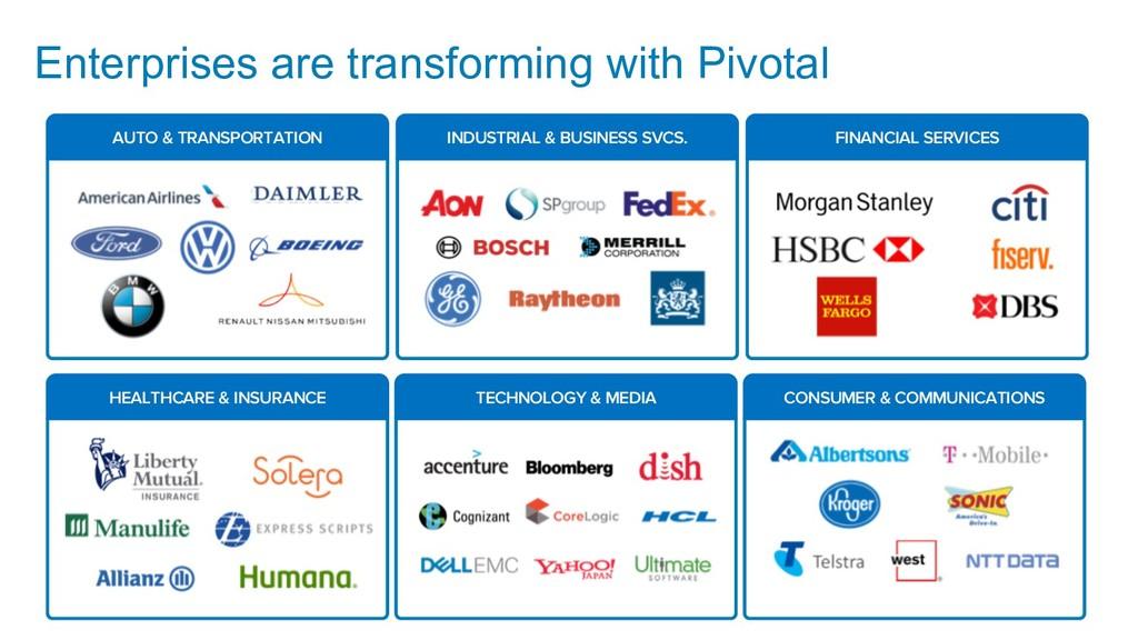4 Enterprises are transforming with Pivotal AUT...