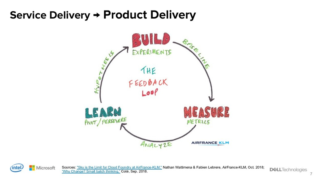 7 Service Delivery → Product Delivery Sources: ...