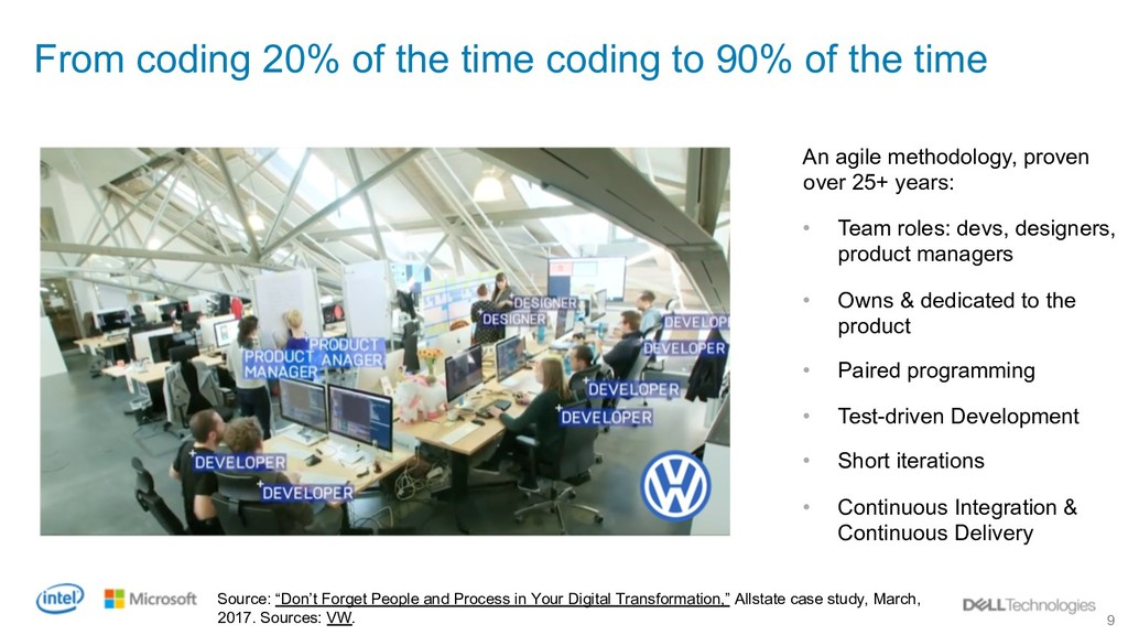 9 From coding 20% of the time coding to 90% of ...