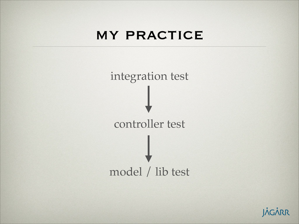 my practice integration test controller test mo...