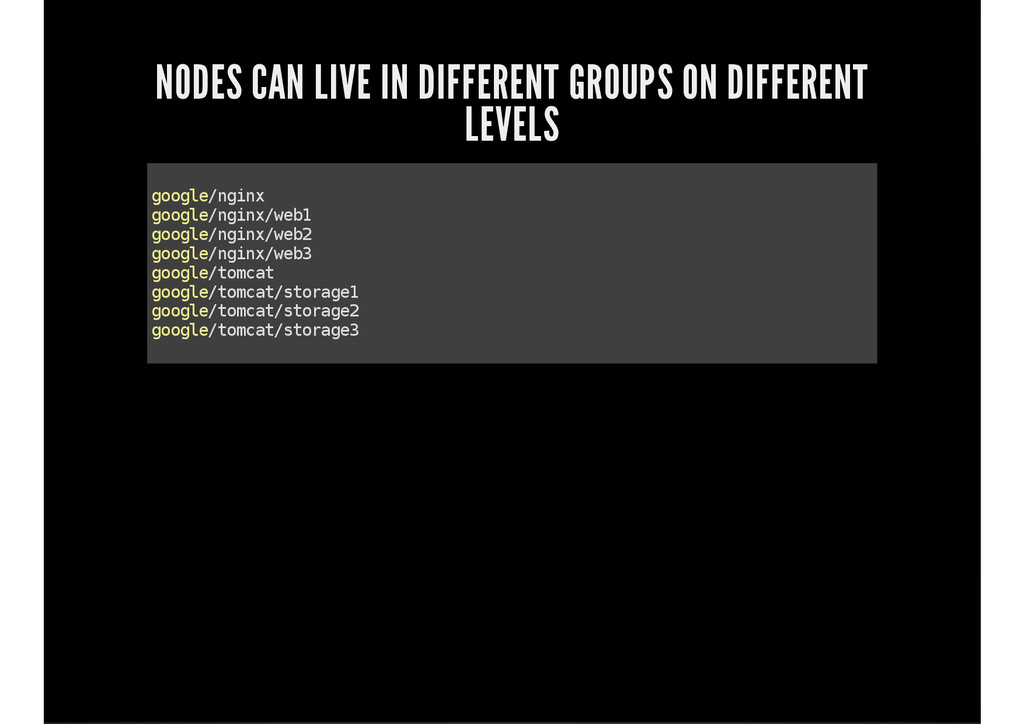 NODES CAN LIVE IN DIFFERENT GROUPS ON DIFFERENT...