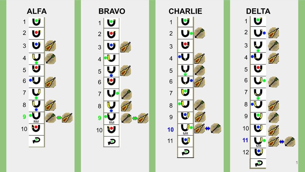 1 1 2 3 4 5 6 7 8 9 10 ALFA BRAVO 1 2 3 4 5 6 7...