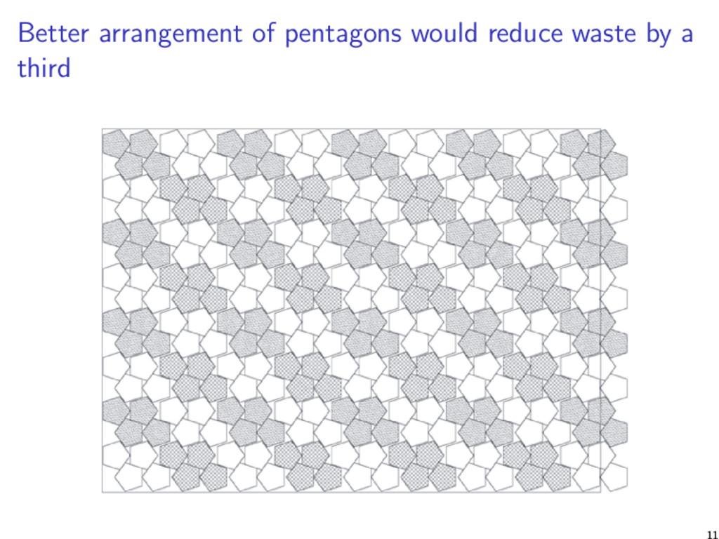 Better arrangement of pentagons would reduce wa...