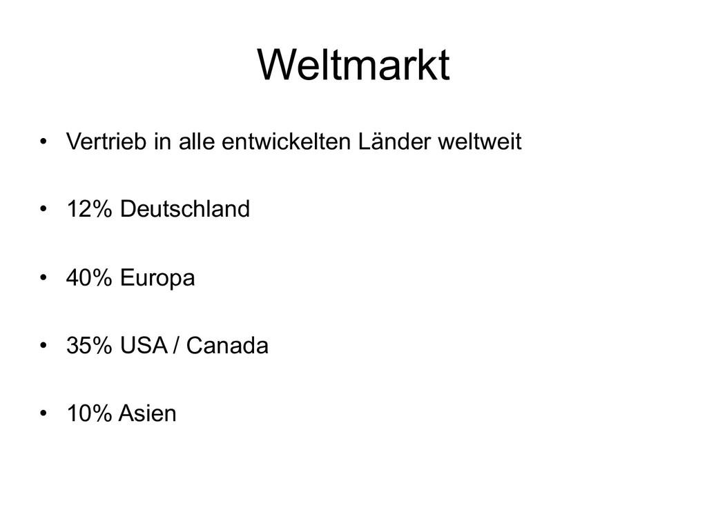 Weltmarkt • Vertrieb in alle entwickelten Lände...