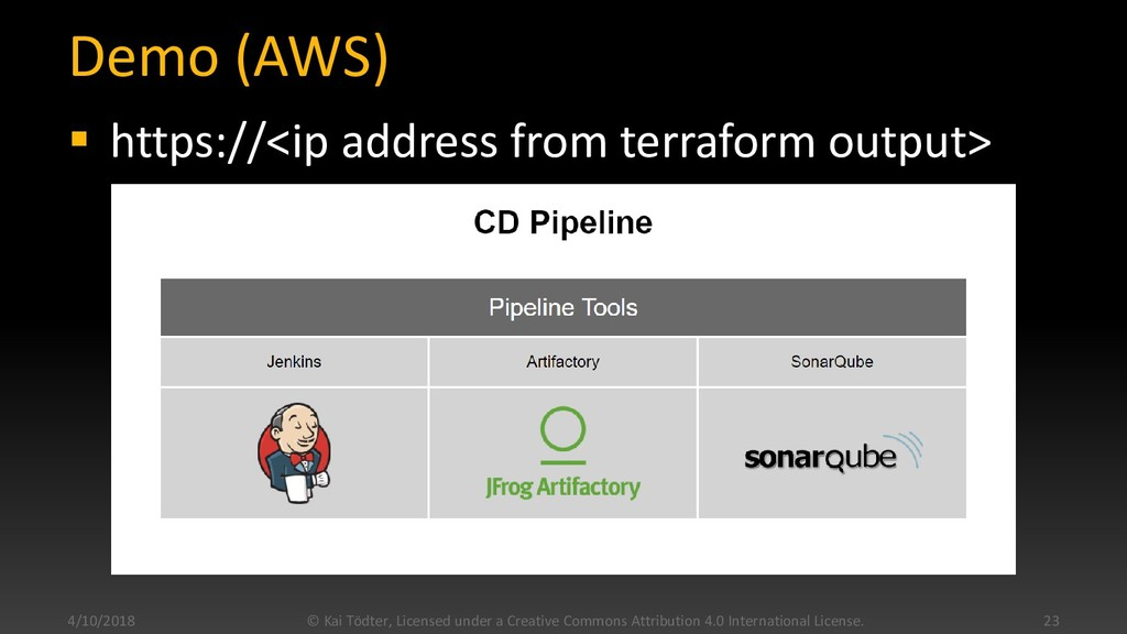 Demo (AWS)  https://<ip address from terraform...
