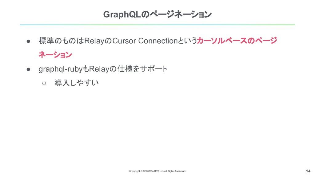 14 ● 標準のものはRelayのCursor Connectionというカーソルベースのペー...