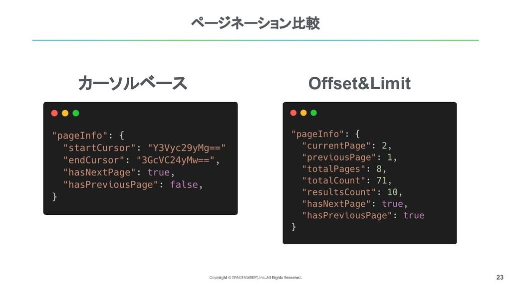 23 カーソルベース ページネーション比較 Offset&Limit
