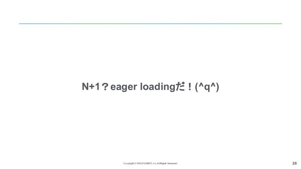 28 N+1?eager loadingだ!(^q^)