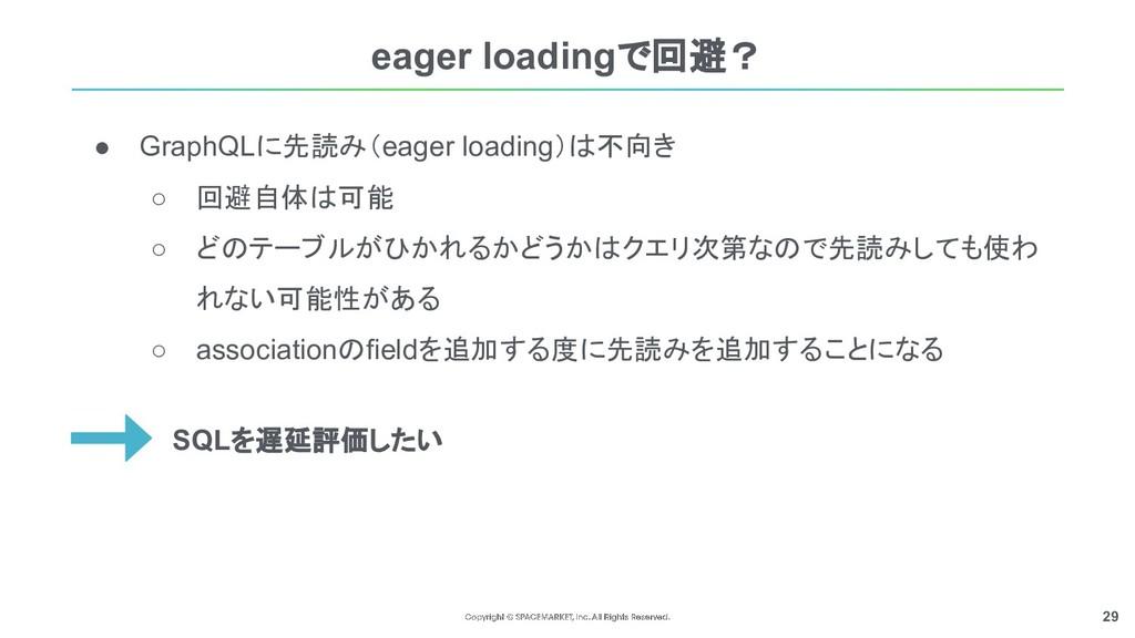 29 ● GraphQLに先読み(eager loading)は不向き ○ 回避自体は可能 ○...