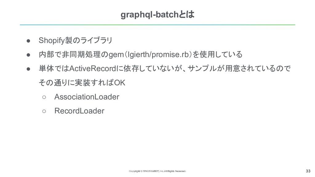 33 ● Shopify製のライブラリ ● 内部で非同期処理のgem(lgierth/prom...