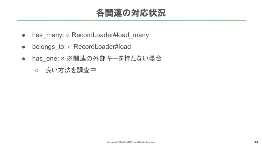 44 ● has_many: ○ RecordLoader#load_many ● belon...