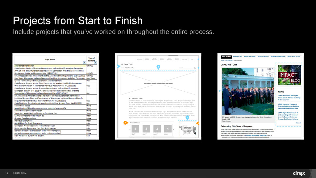 © 2014 Citrix. Projects from Start to Finish In...