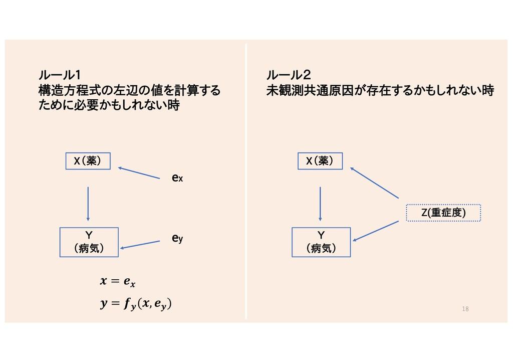 ルール1 構造方程式の左辺の値を計算する ために必要かもしれない時 X(薬) Y (病気) e...