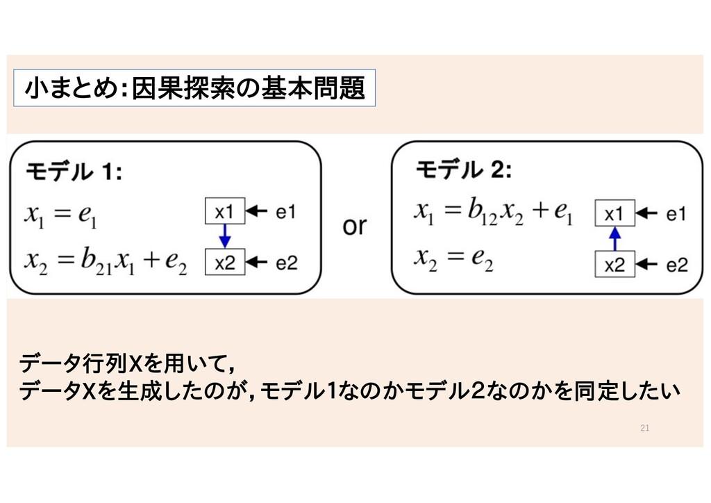 小まとめ:因果探索の基本問題 データ行列Xを用いて, データXを生成したのが,モデル1なのかモ...