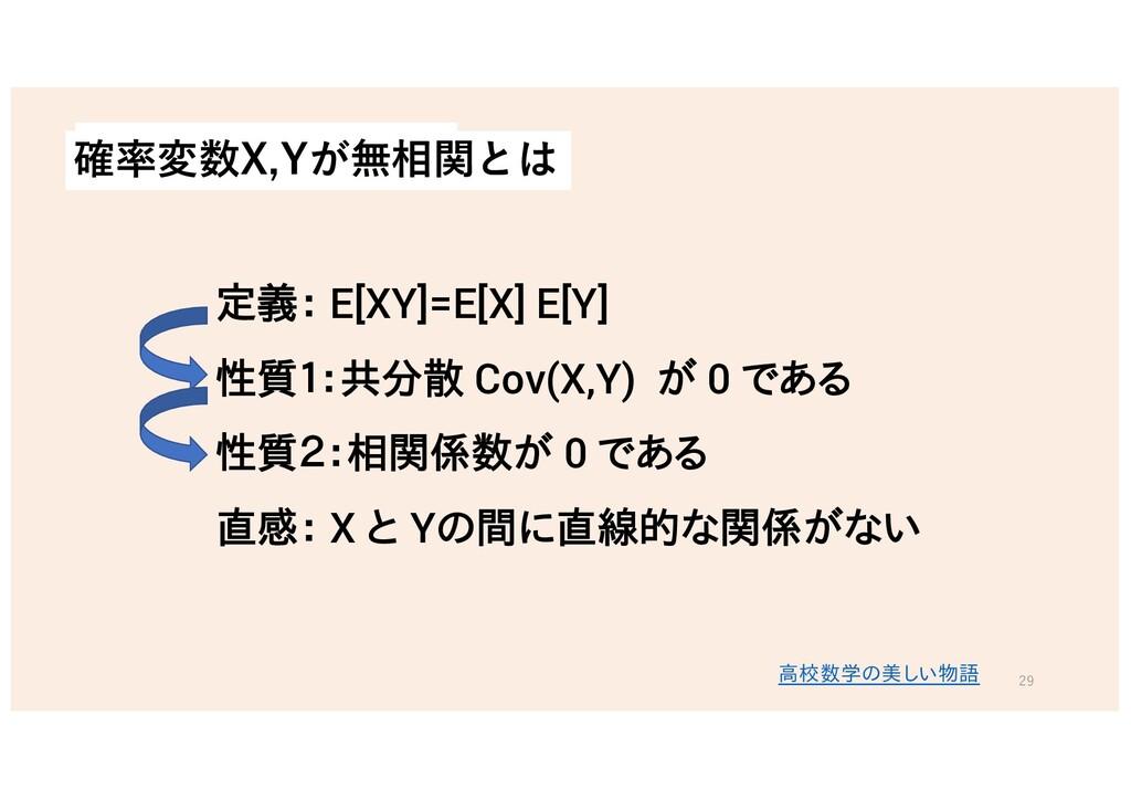 無相関と独立の違い 確率変数X,Yが無相関とは 定義: E[XY]=E[X] E[Y] 性質1...