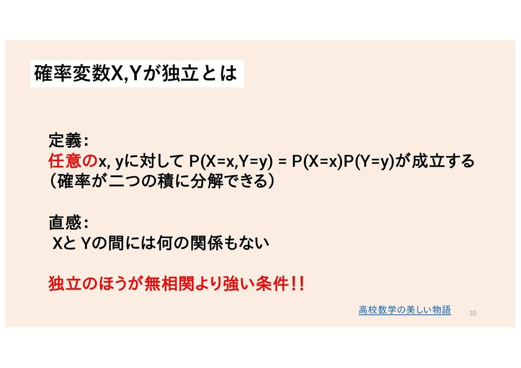 確率変数X,Yが独⽴とは 定義: 任意のx, yに対して P(X=x,Y=y) = P(X=x...