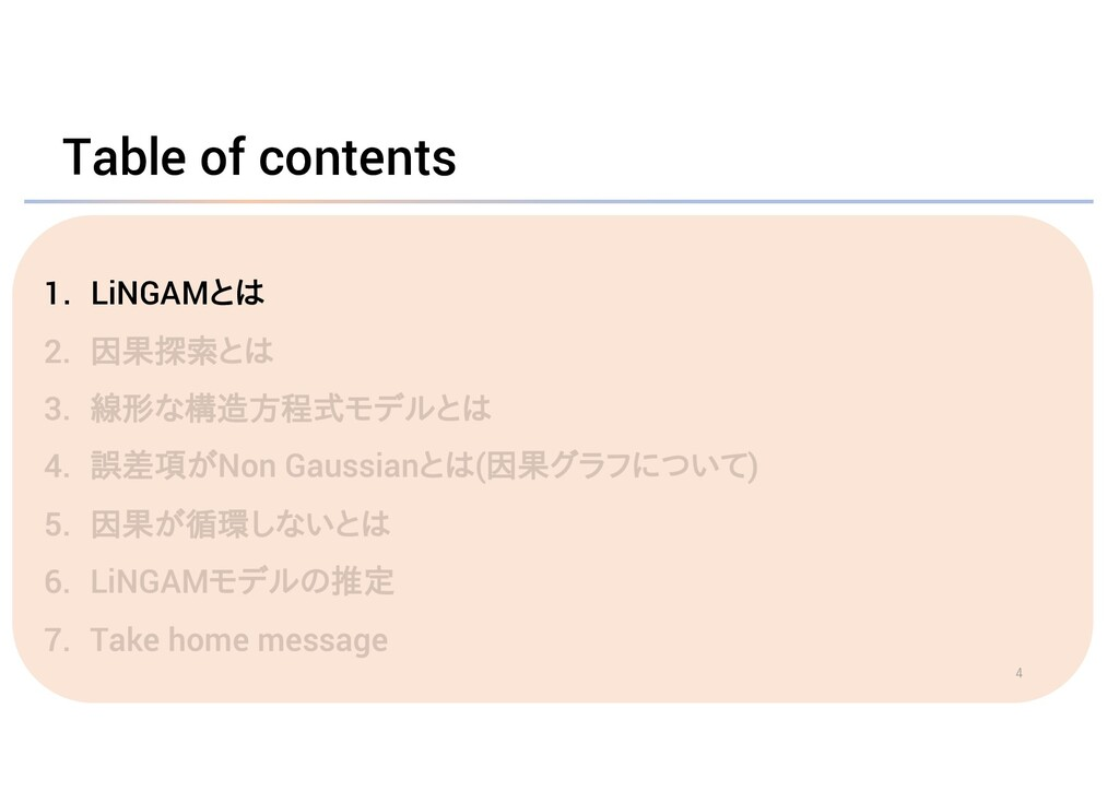Table of contents 1. LiNGAMとは 4