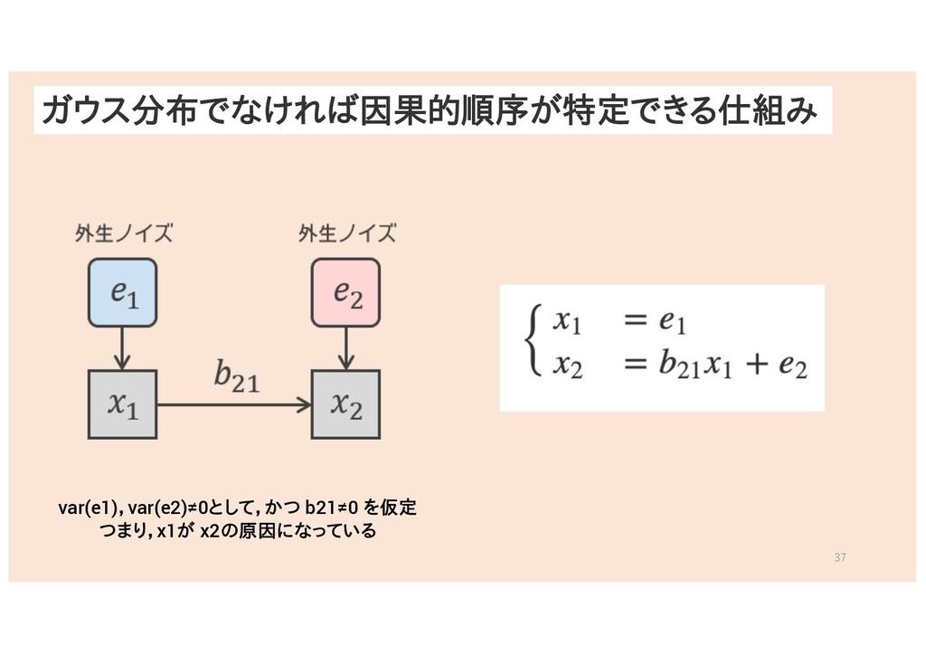 ガウス分布でなければ因果的順序が特定できる仕組み var(e1),var(e2)≠0として,か...