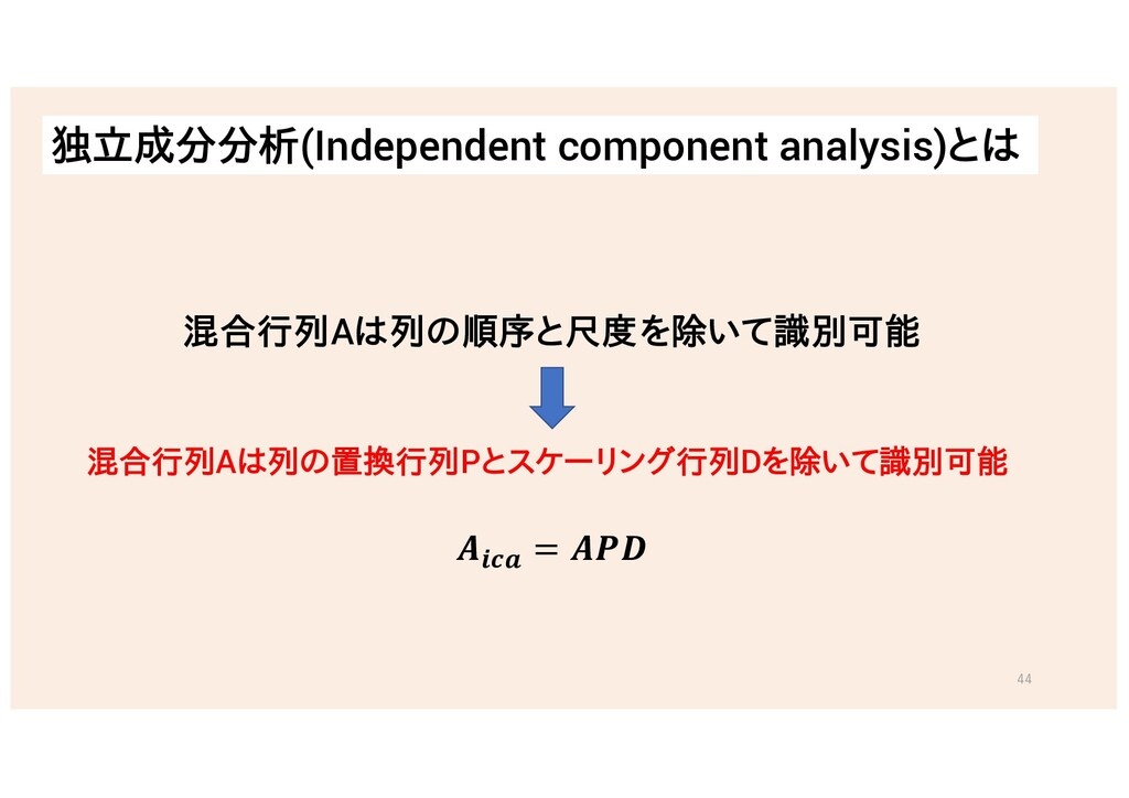 独立成分分析(Independent component analysis)とは 混合行列Aは...