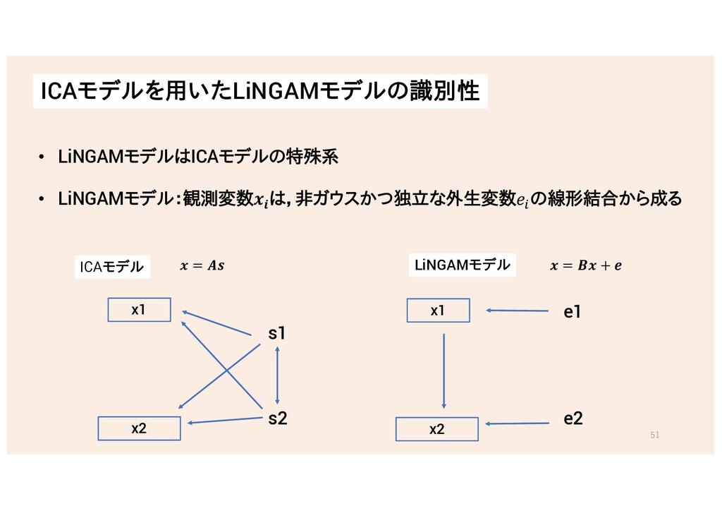 ICAモデルを用いたLiNGAMモデルの識別性 51 • LiNGAMモデルはICAモデルの特...