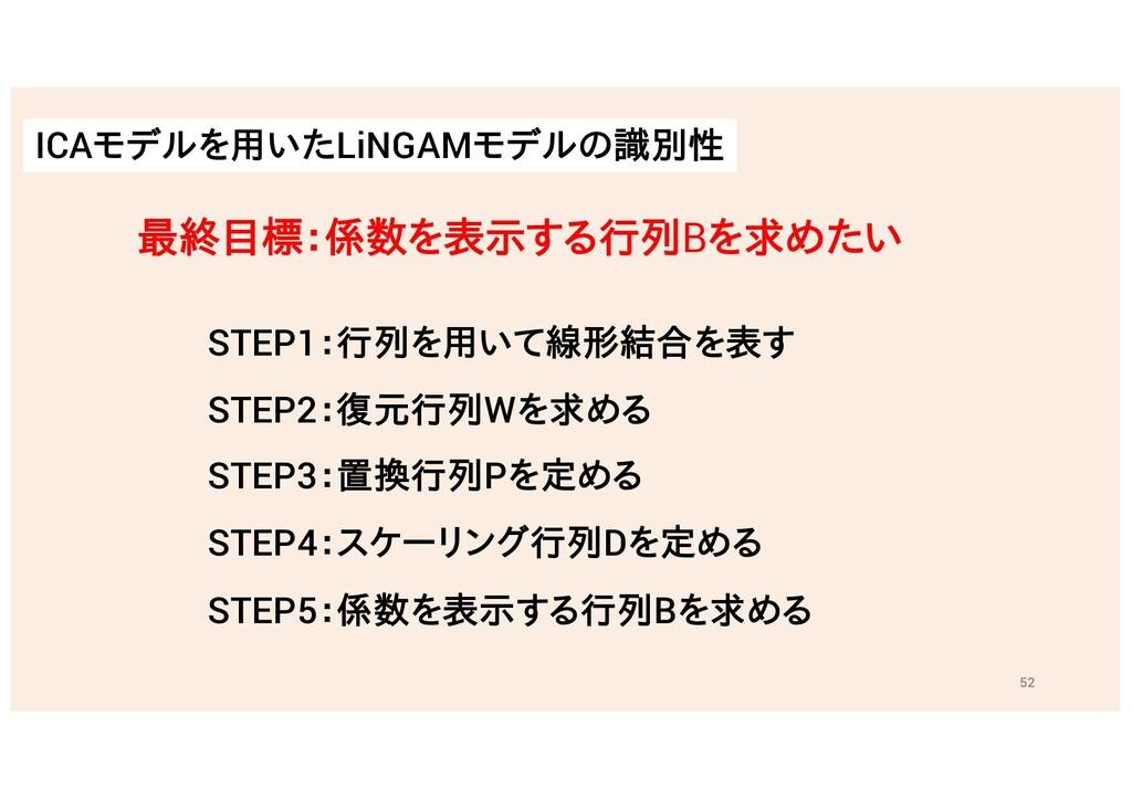ICAモデルを用いたLiNGAMモデルの識別性 52 STEP1:行列を用いて線形結合を表す ...