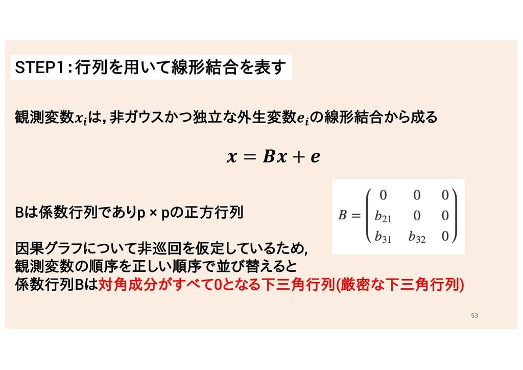 STEP1:行列を用いて線形結合を表す 53 観測変数𝒙𝒊 は,非ガウスかつ独立な外生変数𝒆𝒊...