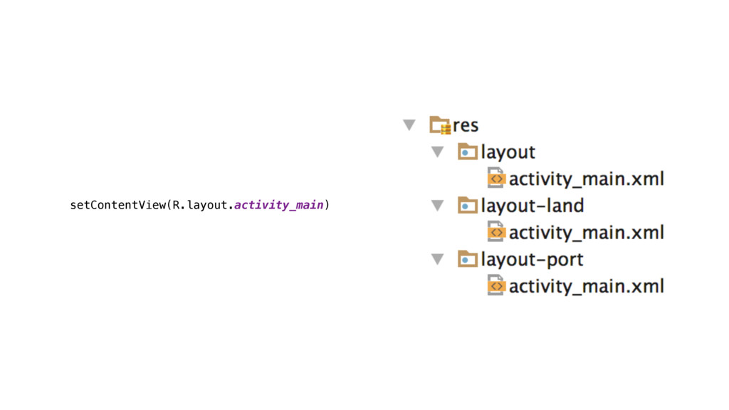 setContentView(R.layout.activity_main)
