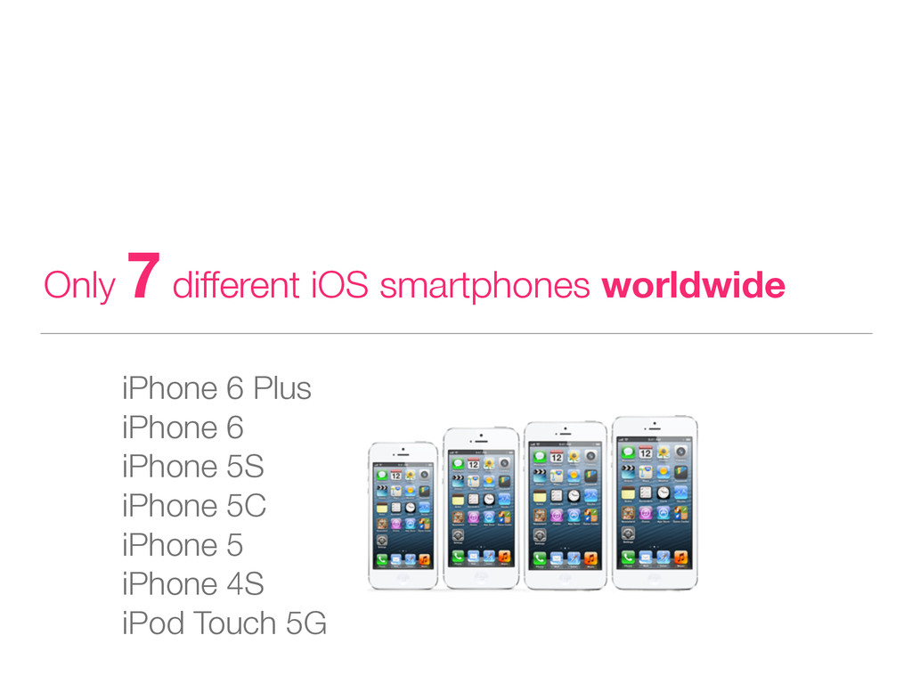 Only 7 different iOS smartphones worldwide iPho...