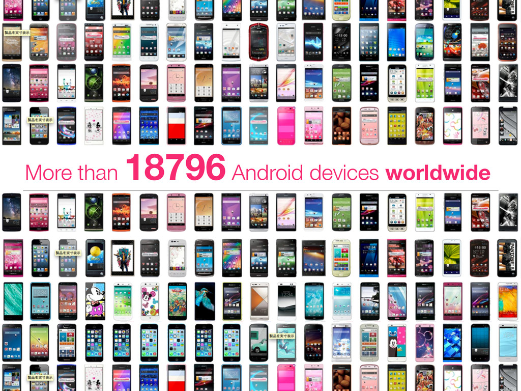 More than 18796 Android devices worldwide
