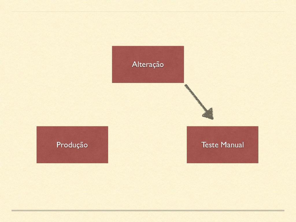 Alteração Teste Manual Produção