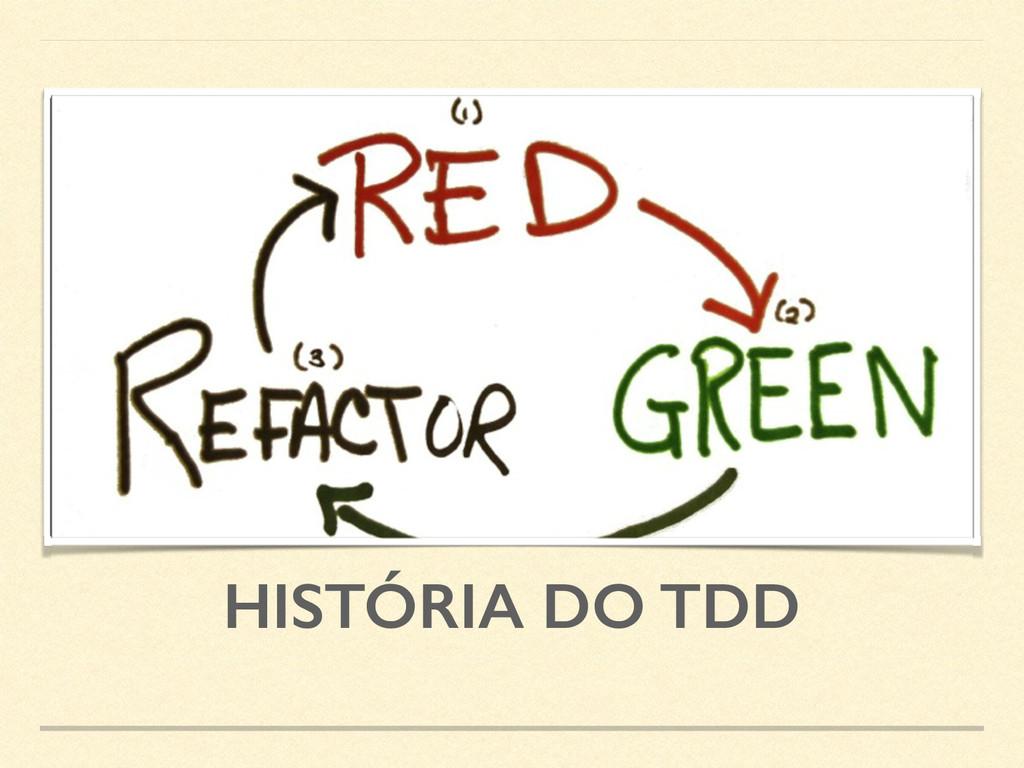 HISTÓRIA DO TDD