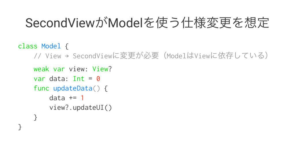 SecondView͕ModelΛ͏༷มߋΛఆ class Model { // Vie...