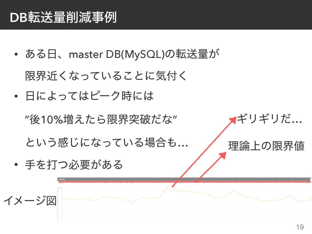 DBసૹྔݮྫ • ͋Δɺmaster DB(MySQL)ͷసૹྔ͕ ݶքۙ͘ͳ͍ͬͯ...