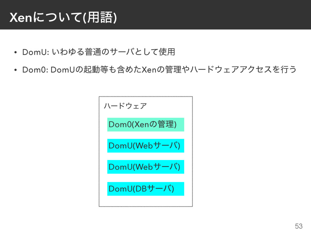 Xenʹ͍ͭͯ(༻ޠ) • DomU: ͍ΘΏΔී௨ͷαʔόͱͯ͠༻ • Dom0: Dom...