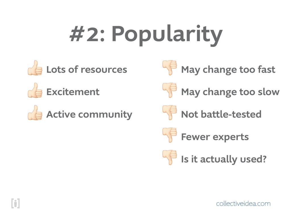 collectiveidea.com #2: Popularity ! Lots of res...