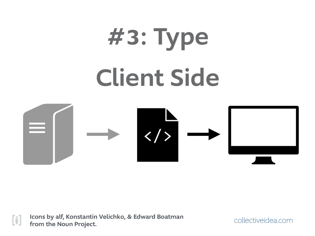 collectiveidea.com #3: Type Client Side Icons b...