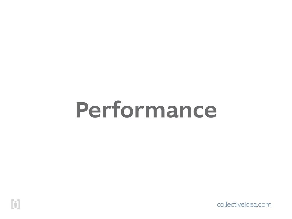 collectiveidea.com Performance