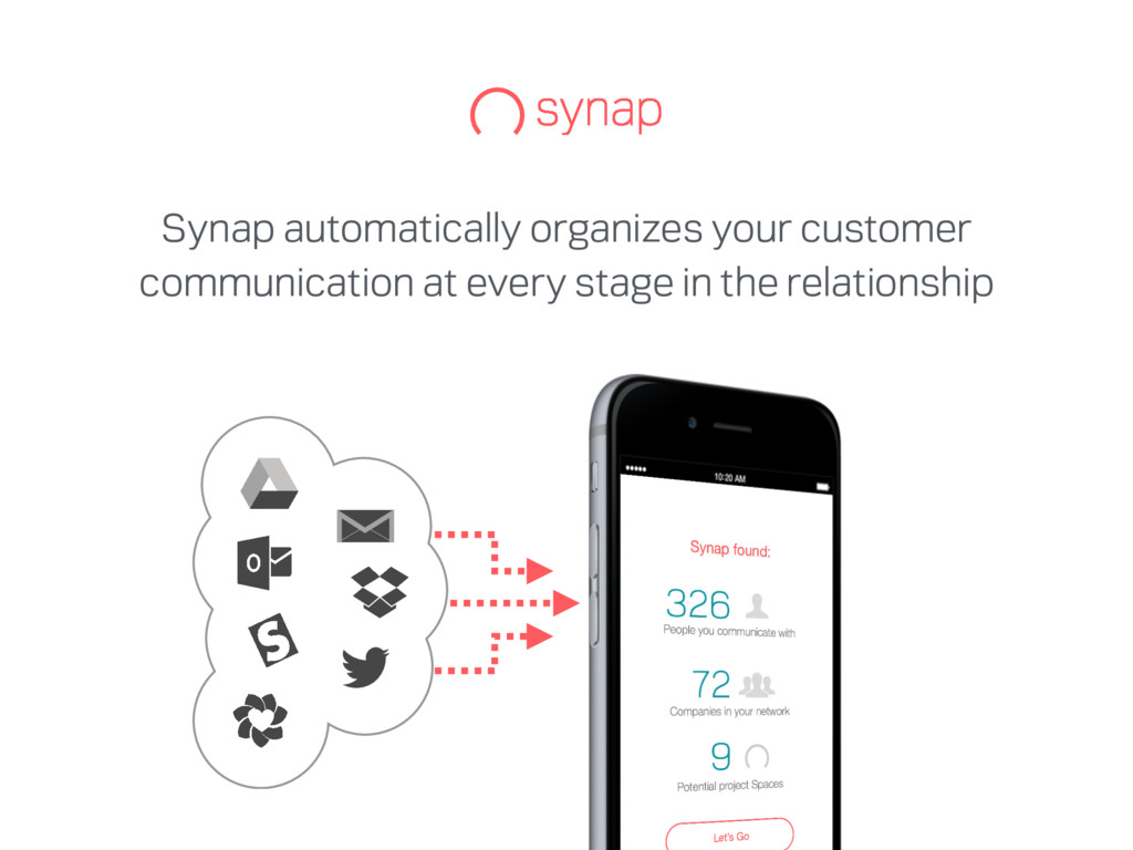 Synap automatically organizes your customer com...
