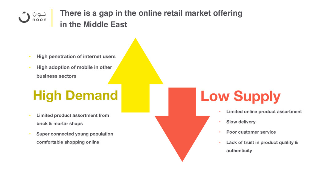 There is a gap in the online retail market offe...