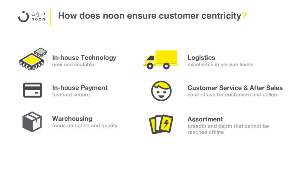 How does noon ensure customer centricity? In-ho...
