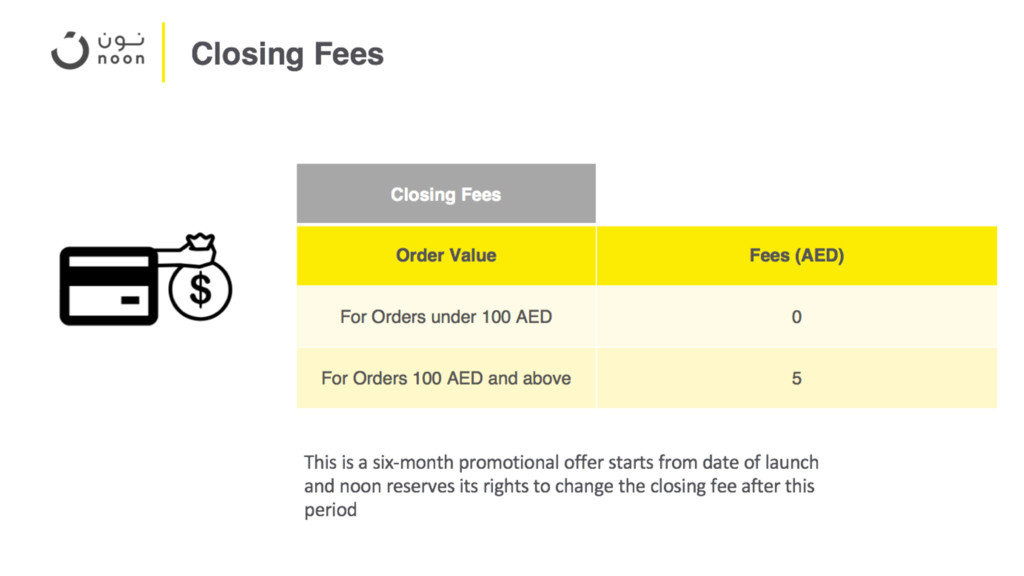 Fulfilled by noon fees Storage Fees Period Fees...