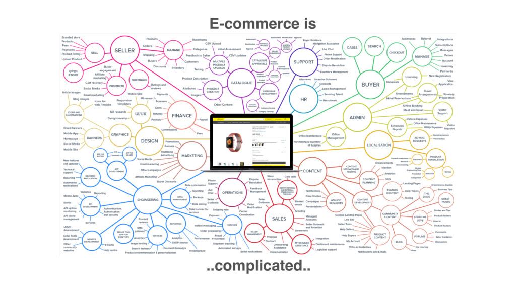 E-commerce is sales@jadopado.com. Confidential....