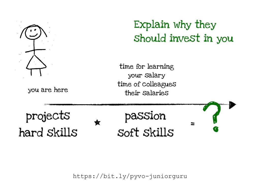 passion projects hard skills soft skills * = Ex...