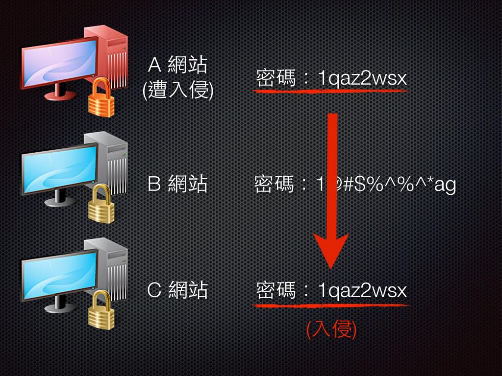 B 網站 密碼:1qaz2wsx C 網站 密碼:1@#$%^%^*ag 密碼:1qaz2ws...