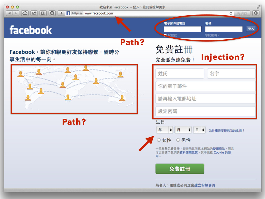 Injection? Path? Path?