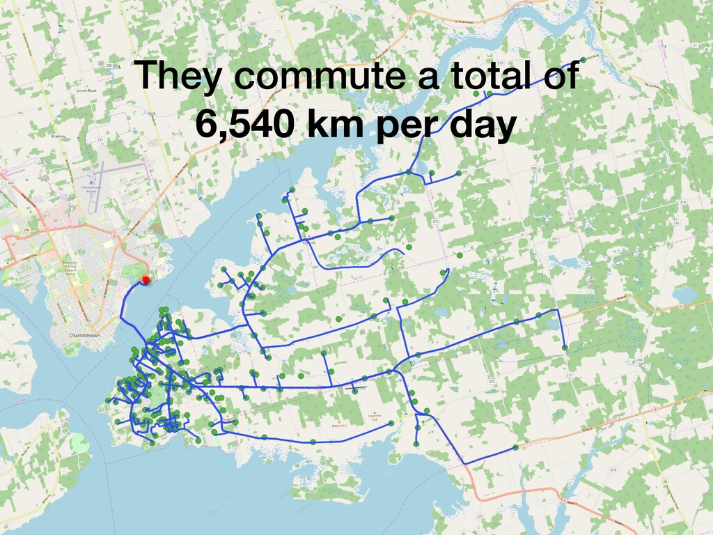 They commute a total of 6,540 km per day